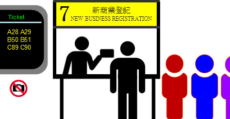 Information about Business Registration