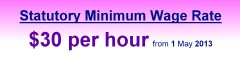 Statutory Minimum Wage