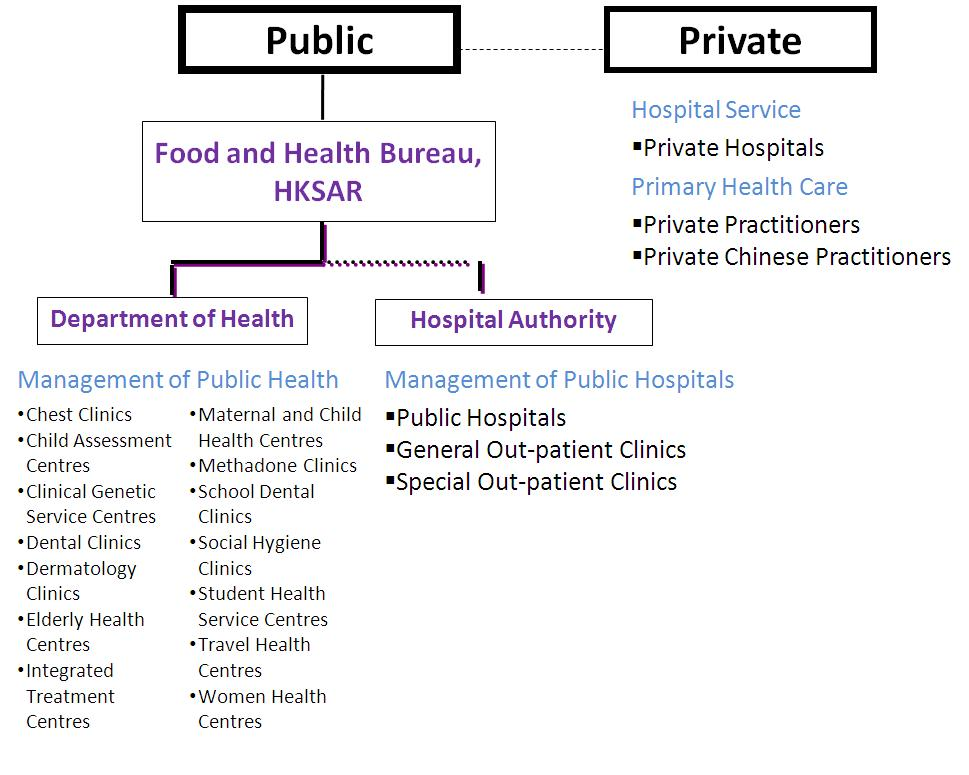 the main differences between the us and canadian health care systems Want freedom of choice try public healthcare like what the united states does on healthcare the two major differences between the canadian and.
