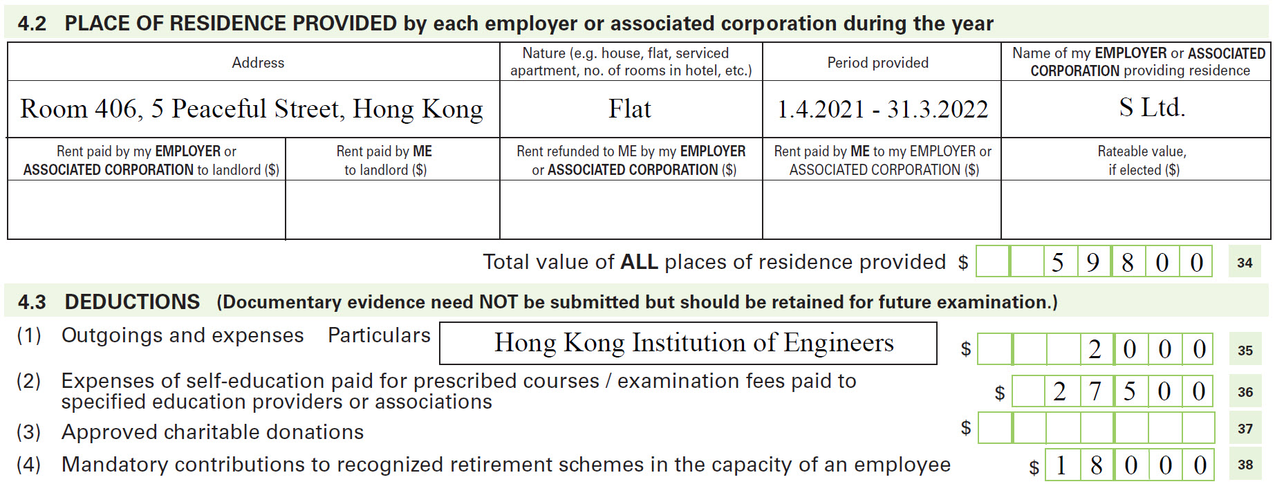 Govhk How The Provision Of A Place Of Residence To An Employee Is Taxed