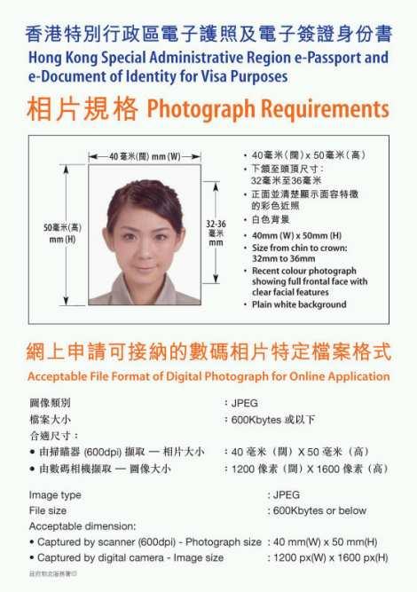 相 片 規 格