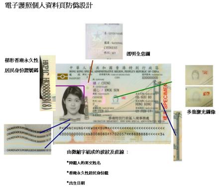 電 子 護 照 個 人 資 料 頁 防 偽 設 計